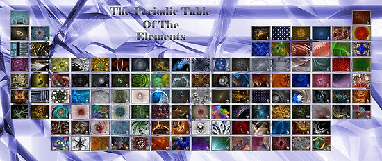 Periodic Table by pureguitarfury