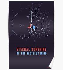 Eternal Sunshine of the Spotless Mind Fan Art Poster