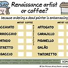 Renaissance artist of coffee? by WrongHands
