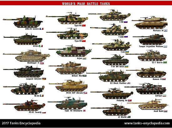 Quot Main Battle Tanks Quot Poster By Thecollectioner Redbubble