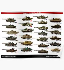 Main Battle Tanks Poster