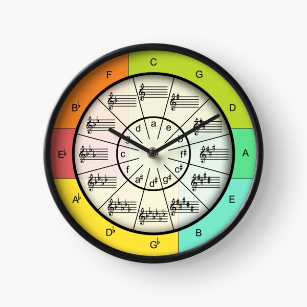 Circle of Fifths for Colorful Music Clock