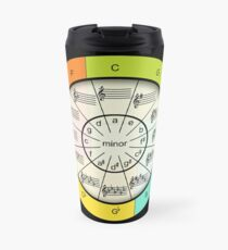 Circle of Fifths for Colorful Music Travel Mug