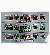 Back to the Future Control Panel  Poster