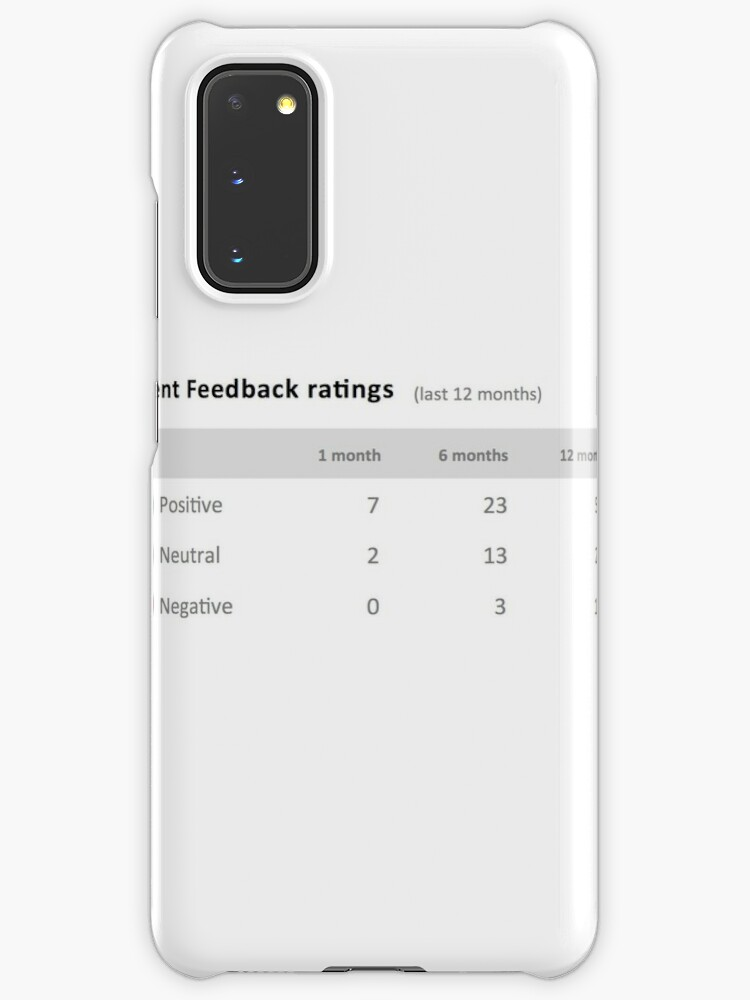 Ebay Feedback Showing Near Perfection Case Skin For Samsung Galaxy By Billiekeeses Redbubble