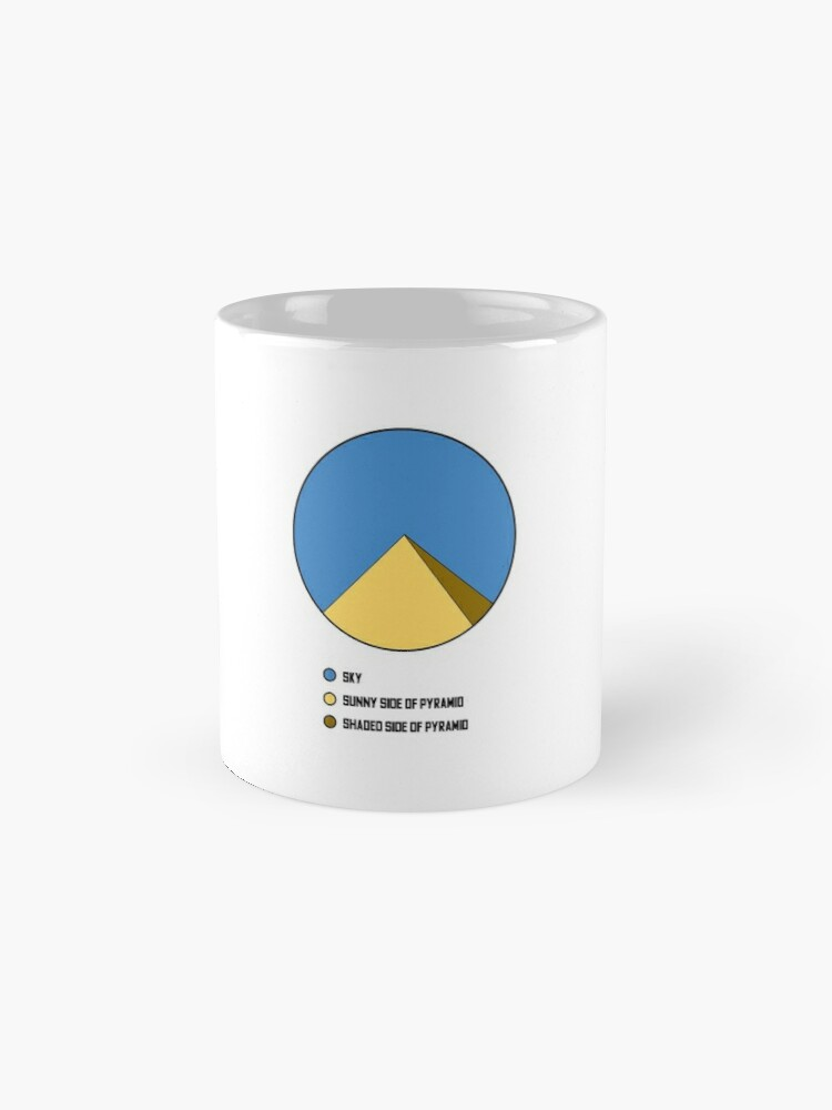 Funny Pyramid Pie Chart Meme | Mug