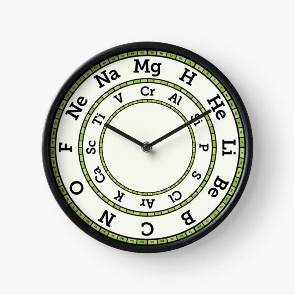 Chemical Elements Clock – Green Clock