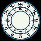 Chemical Elements Clock – Blue by Compound Interest