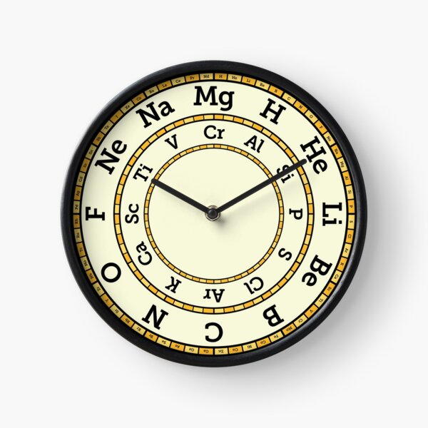 Chemical Elements Clock – Yellow Clock