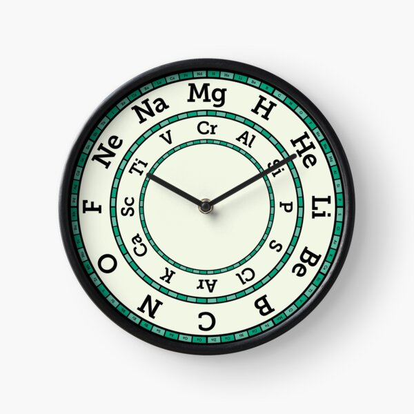 Chemical Elements Clock – Turquoise Clock