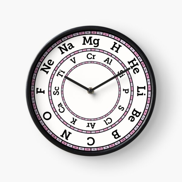 Chemical Elements Clock – Pink Clock