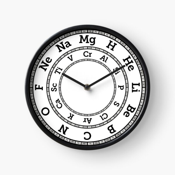 Chemical Elements Clock – Grey Clock