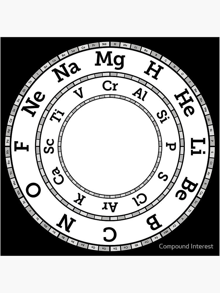 Chemical Elements Clock – Grey by compoundchem