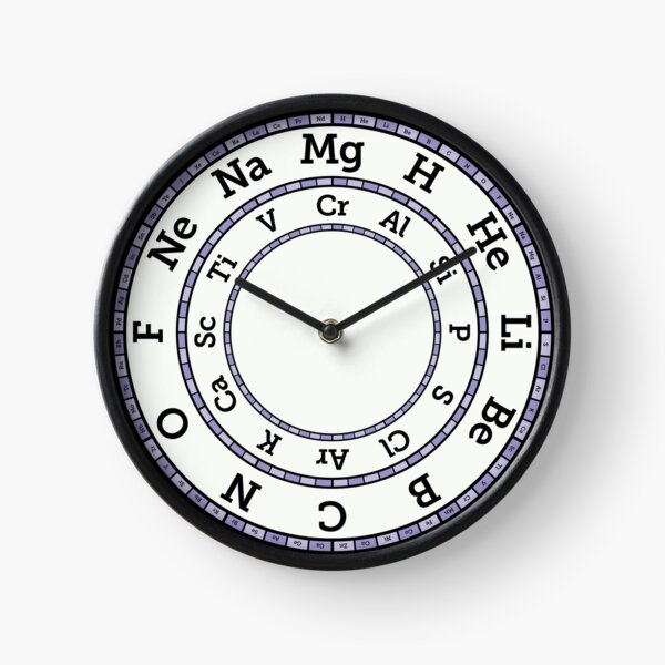 Chemical Elements Clock – Purple Clock