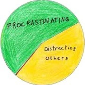 Gráfico de productividad de Michael Scott de katewilliams320