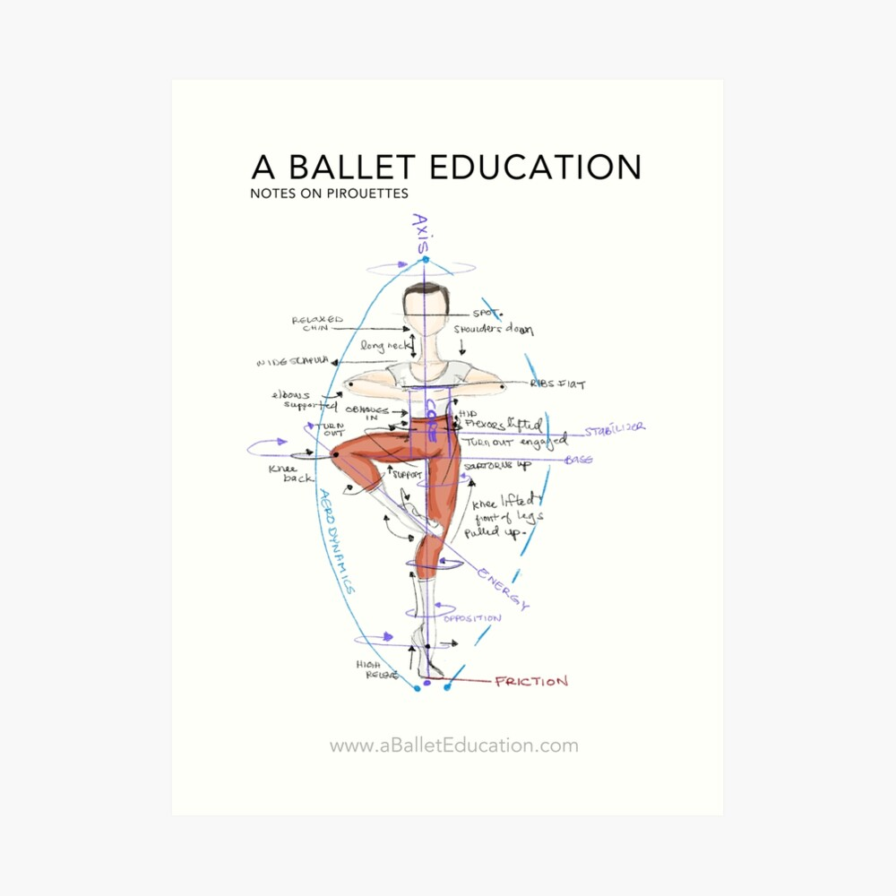 Notes on Pirouettes by A Ballet Education Art Print