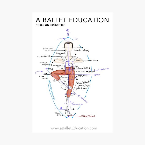 Notes on Pirouettes by A Ballet Education Photographic Print