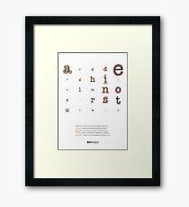 letter frequency Framed Print