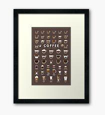 Coffe Chart Framed Print