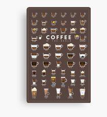 Coffe Chart Canvas Print