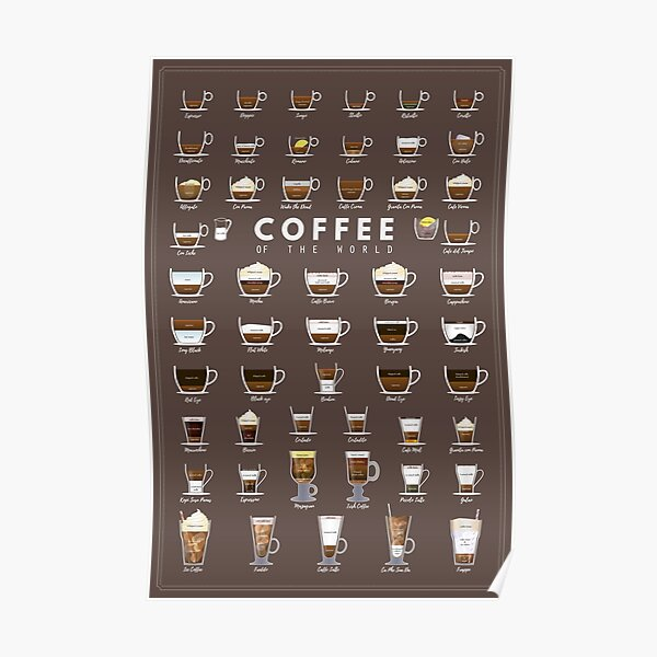 Coffe Chart Poster
