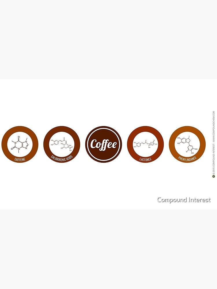 Chemistry of Coffee by compoundchem