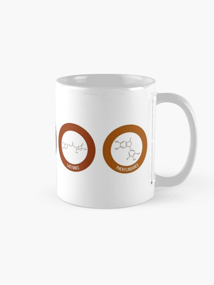 Alternate view of Chemistry of Coffee Mug