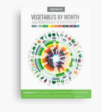 Cook Smarts' Vegetables by Month Chart Metal Print
