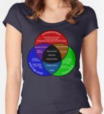 SuperWhoLock Venn Diagram Women's Fitted Scoop T-Shirt