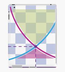 Supply / Demand iPad Case/Skin