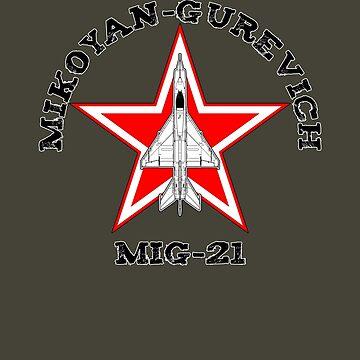 Mikoyan-Gurevich MiG-21 - Rusia de createdezign