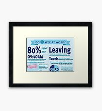 Wee at Work Infographic  Framed Print