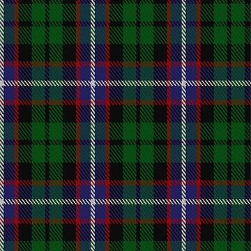 00068 Russell Clan/Family Tartan  by Detnecs2013