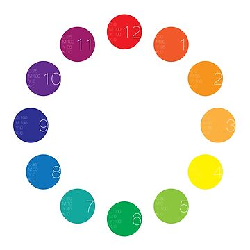 Color Wheel by peace-ter