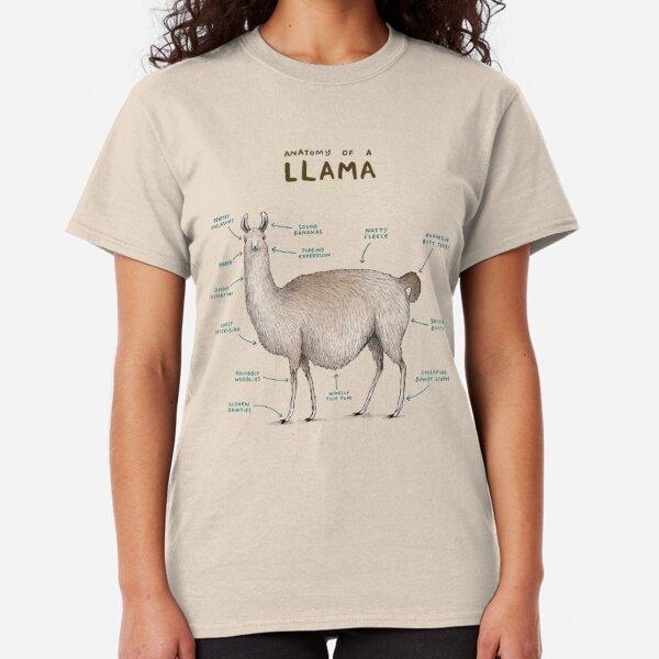 Anatomy of a Llama Classic T-Shirt