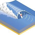 Isometric surfing style by Fangpunk