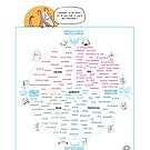 The emotions map by art-mella