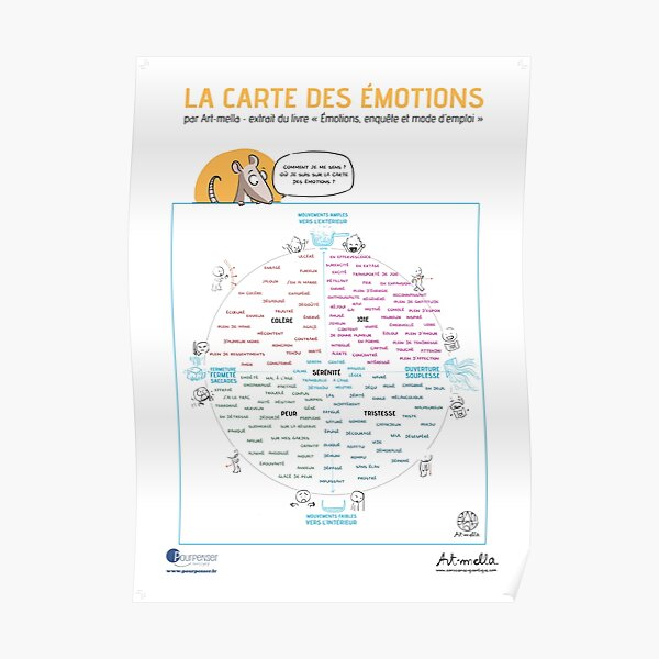 The emotions map Poster