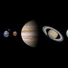 Solar System by rapplatt