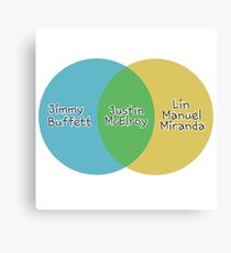 Justin McElroy's Venn Diagram Canvas Print