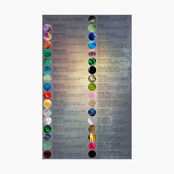 Healing Crystal Chart Photographic Print