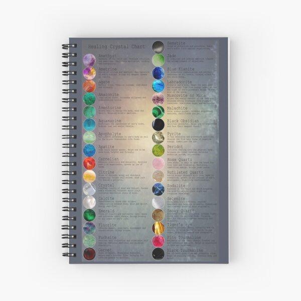 Healing Crystal Chart Spiral Notebook