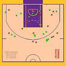 «Kobe Bryant 81 points Shot Chart» de nbagradas
