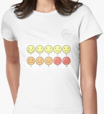 Healthcare Companion Pain Scale Women's Fitted T-Shirt