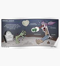 Graves' Disease Poster