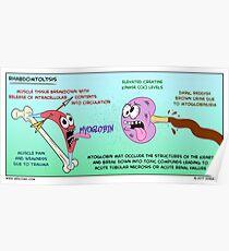 Rhabdomyolysis Poster