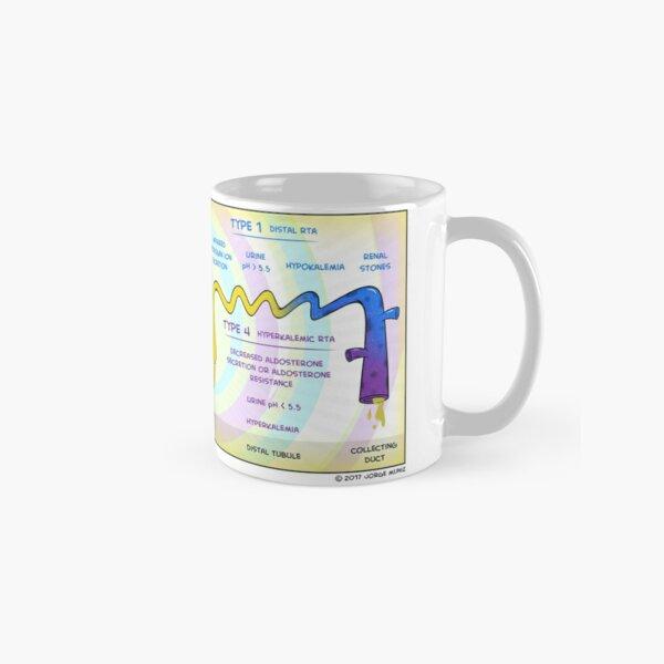 Renal Tubular Acidosis Classic Mug