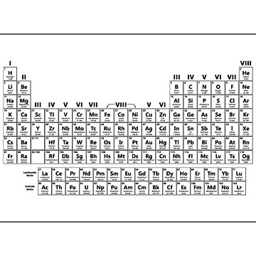 Dustin's Periodic Table by livtees