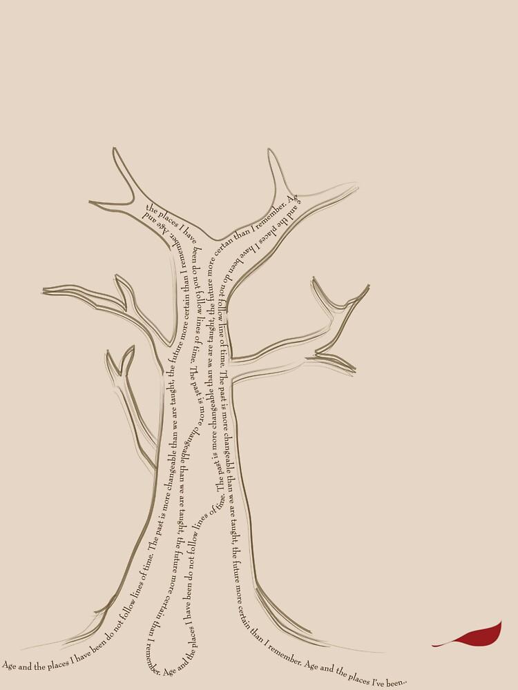 Tree Poem by karacounard