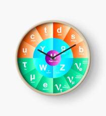 Reloj El modelo estándar de física de partículas